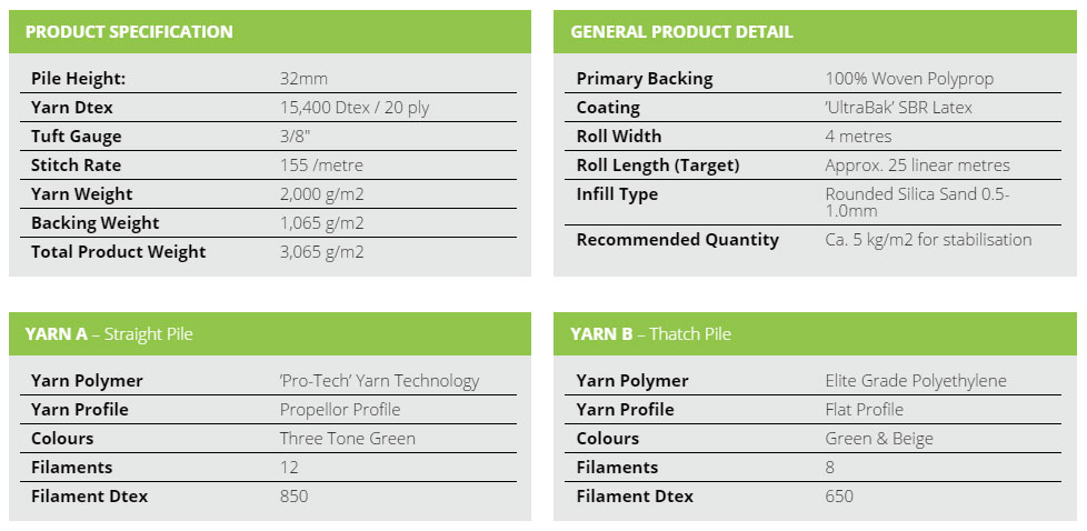 Data sheet for Turf King Sensation high quality artificial grass